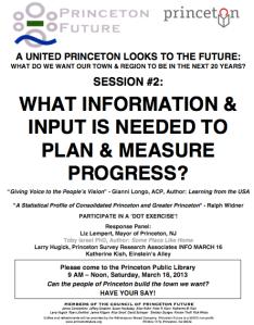 princeton future march 16