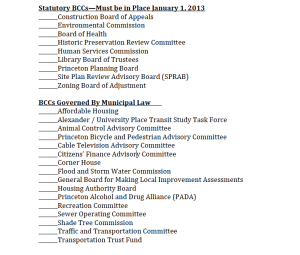 LIst of Princeton committees and boards that are largely made up of volunteers.