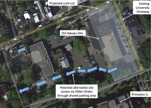 Allowing access to 255 Nassau (and adjoining properties) through shared rear parking would enable more efficient site use and free up the streetspace on Nassau Street for more pedestrian-friendly uses. (Click to expand.)