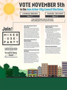 Students Start New Political Party For Mixed-Use Development