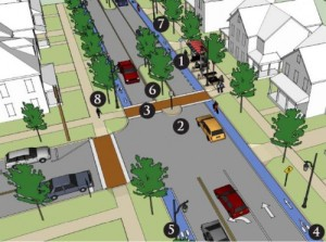 This image shows a number of features of a 'Complete Street'. Can you name then? (Click to expand, image via Local Motion).