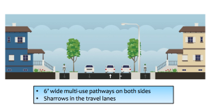 'Option 1' for Complete Streets improvement on Valley Road, as presented by Princeton engineers 5/12/2015. (click to expand.)