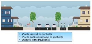 Option #2 for 'Complete Streets' improvements on Valley Road, as presented at neighborhood meeting. (click to expand.)