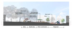 Mary Moss Park concept (via princetonnj.gov) (Click to expand)