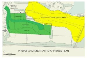 Earlier version of Institute housing plan, showing protected 'stream buffer' in yellow (click to expand).